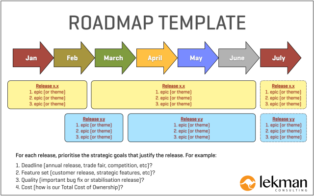 roadmap-template-1
